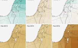 Satellite data of precipitation, groundwater availability, land elevation and evapotranspiration