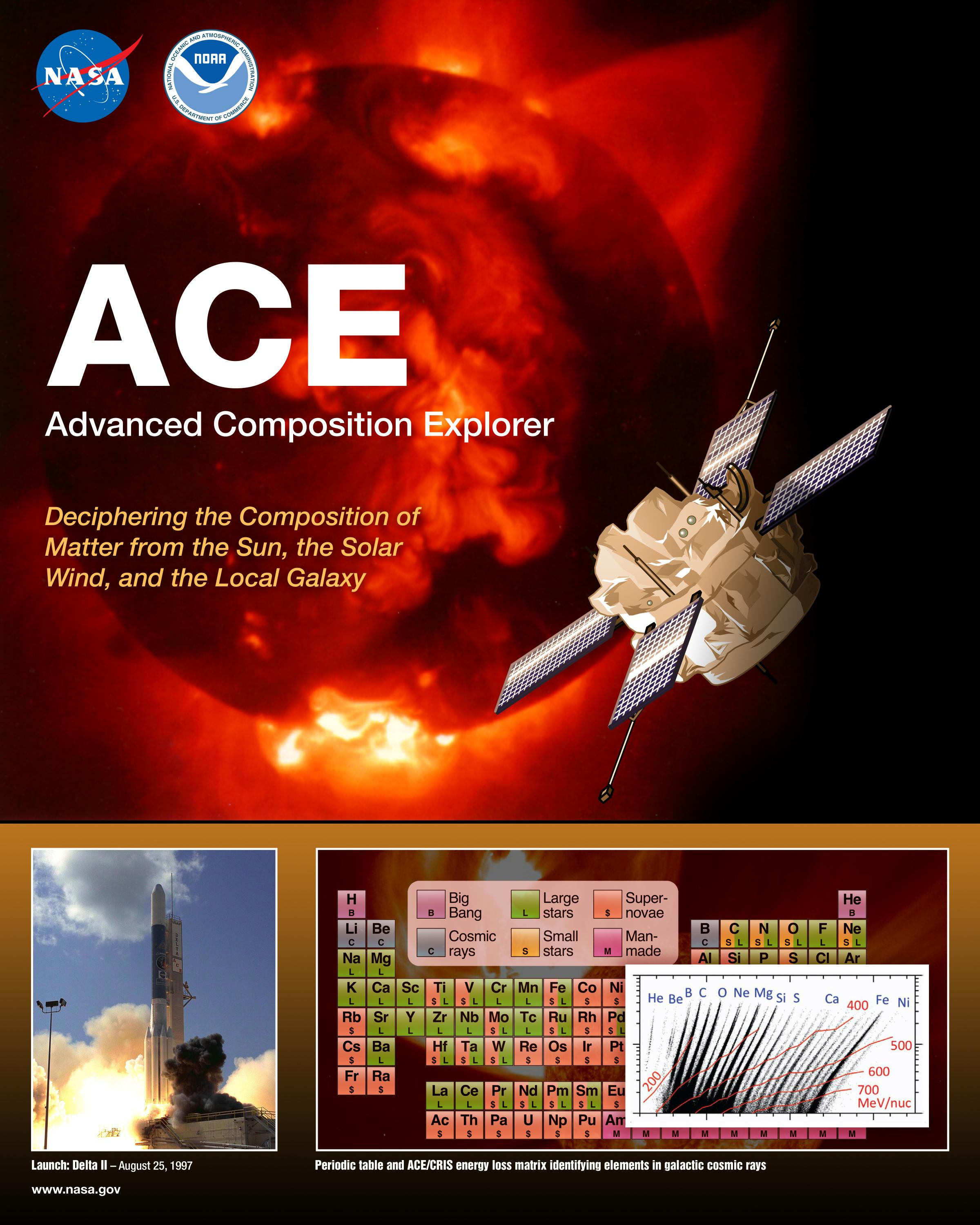 ACE | Science Mission Directorate