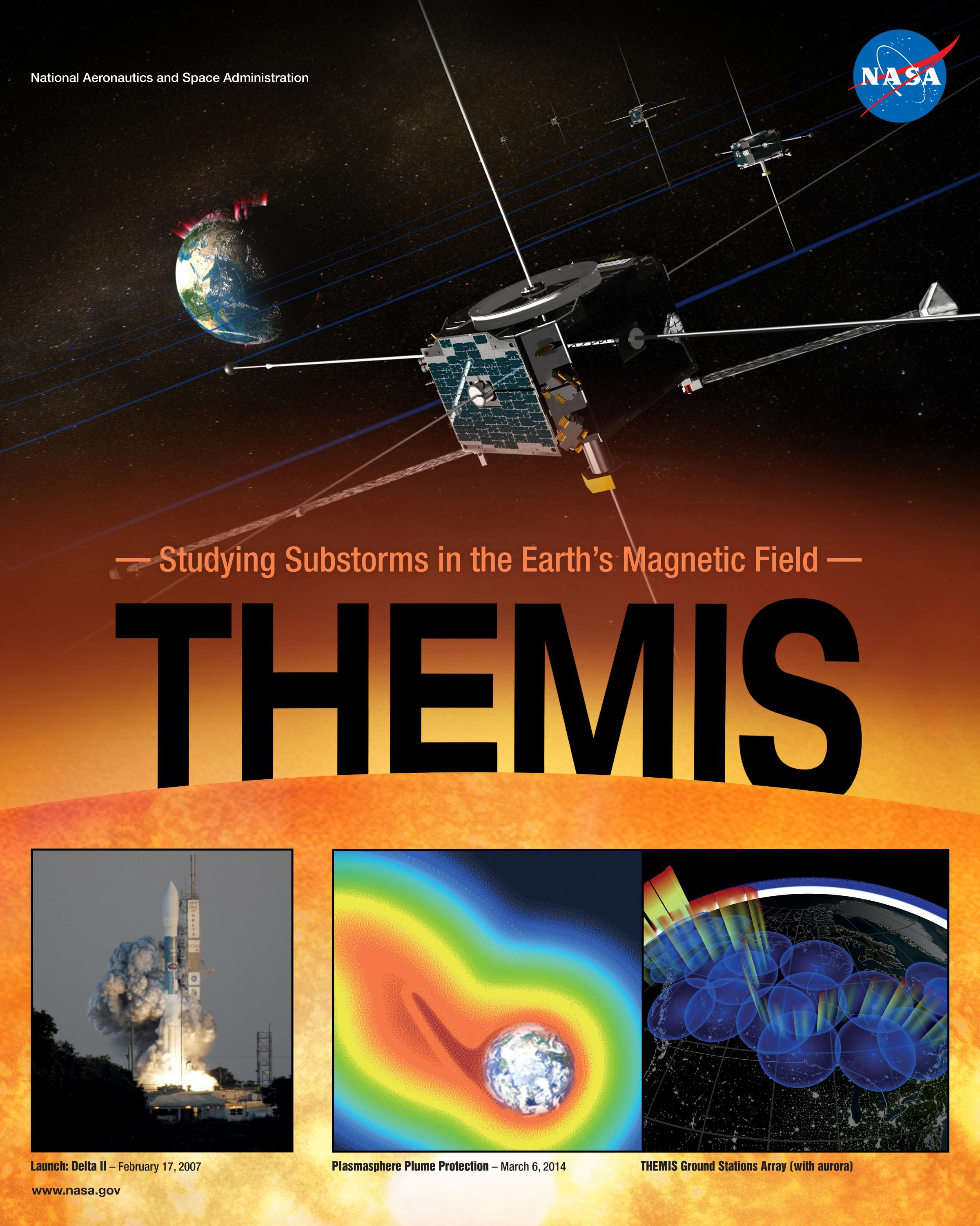 Heliophysics Mission Posters | Science Mission Directorate