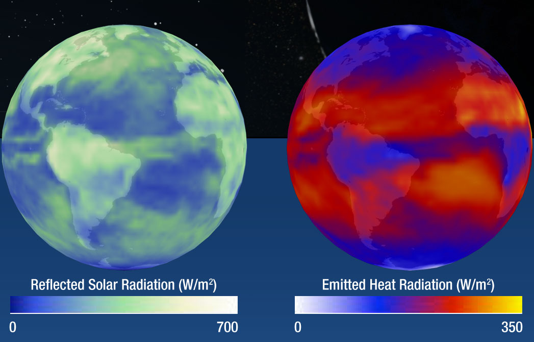 Incoming Shortwave Radiation Enters Our Atmosphere And Is Either Reflected  Or Absorbed By The Atmosphere;