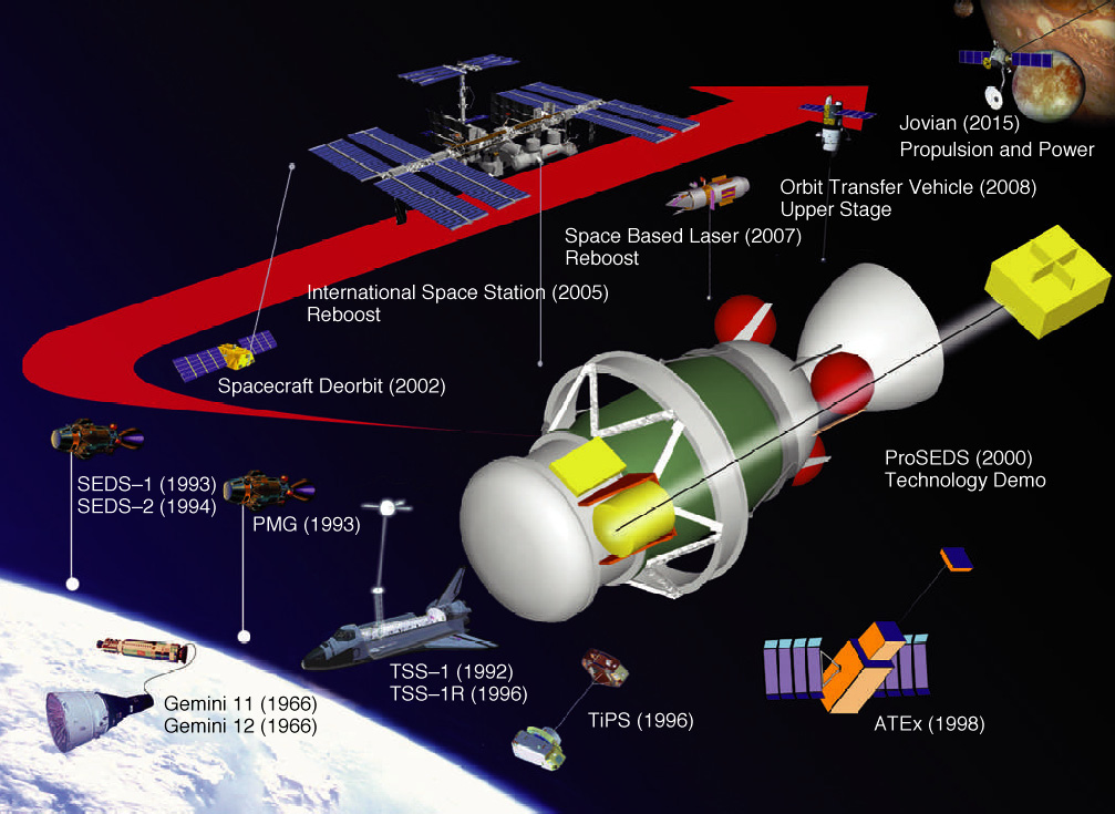 space flight propulsion - photo #2