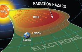 solar storm gamma radiation - photo #15