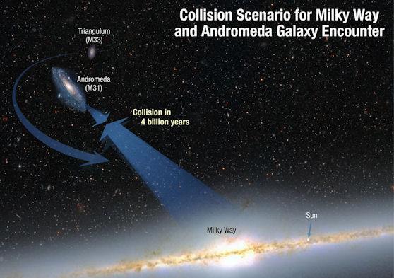 astronomers predict titanic collision milky way vs andromeda rh science nasa gov