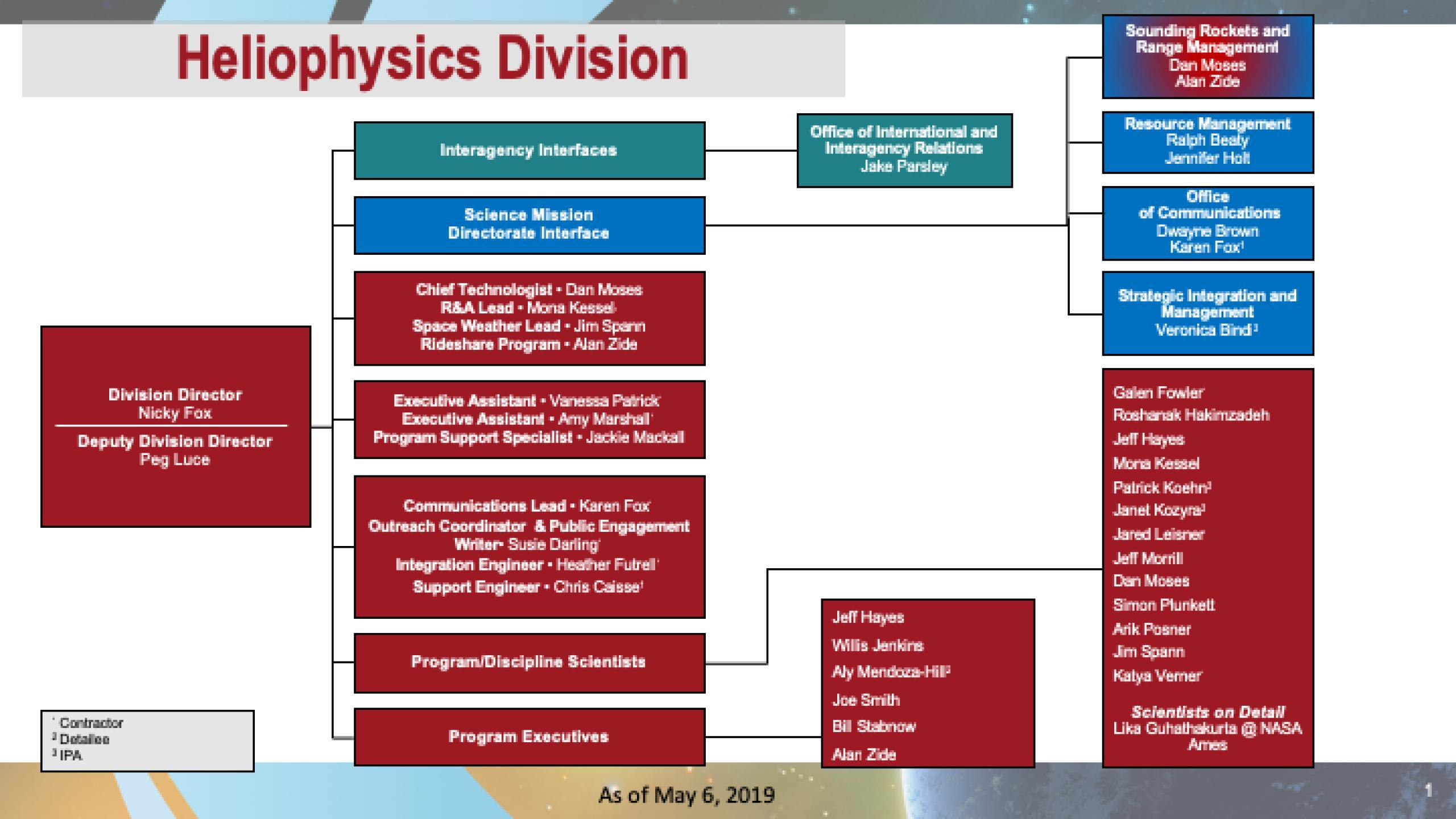 heliophysics-org-chart-10-1-2018.jpg