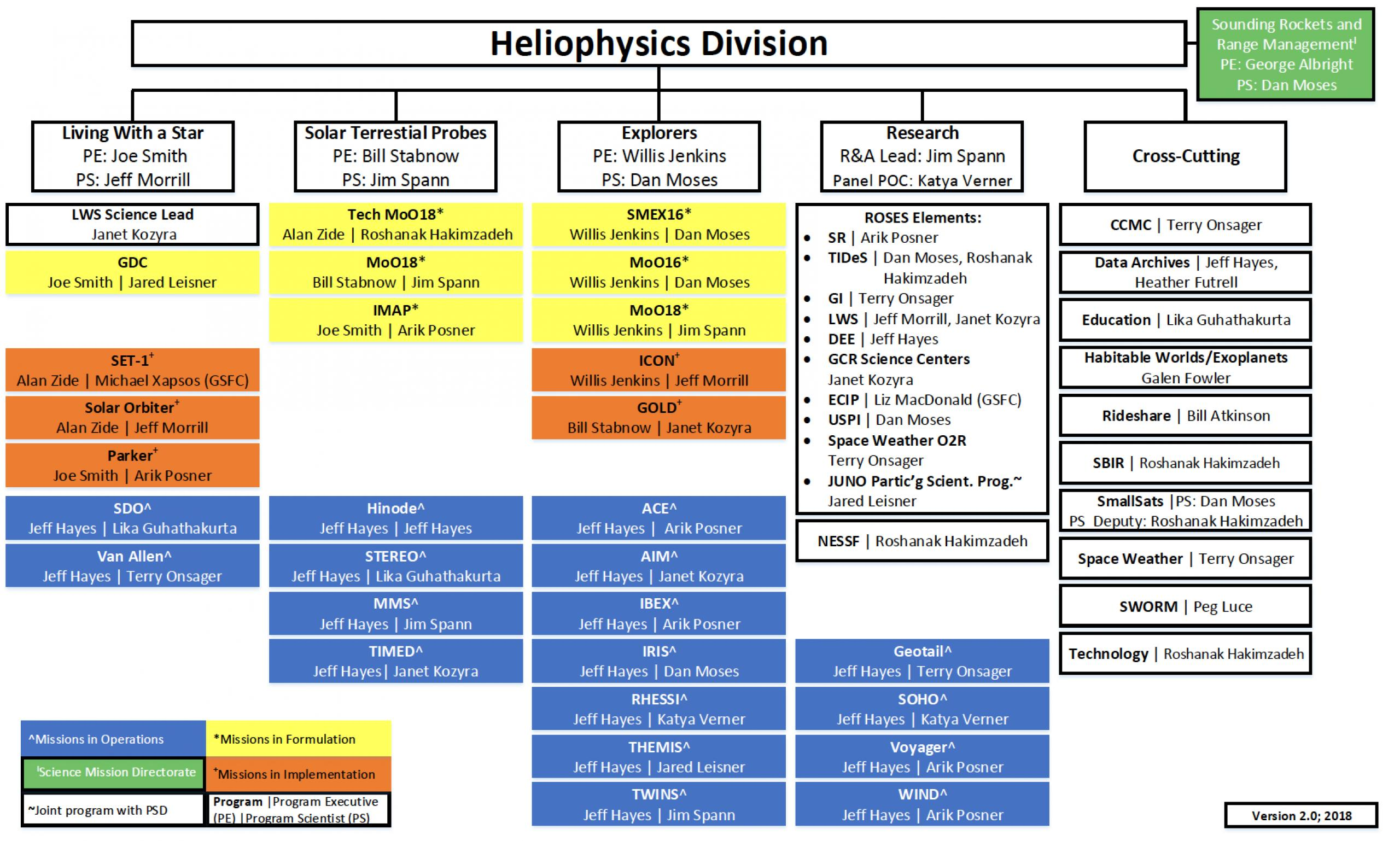 helio-division-2.png