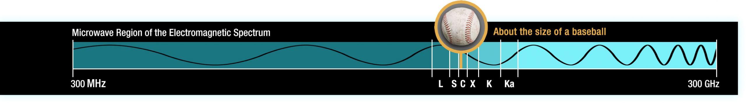 microwave-wave.jpg