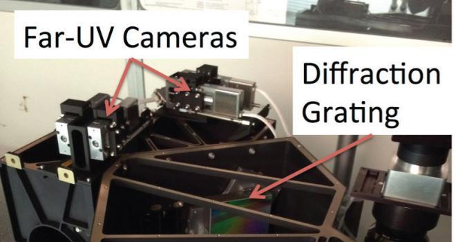 The ICON FUV spectrograph.