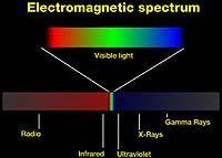 spectrum.tnl.jpg