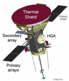 solarprobe_instruments_med.jpg