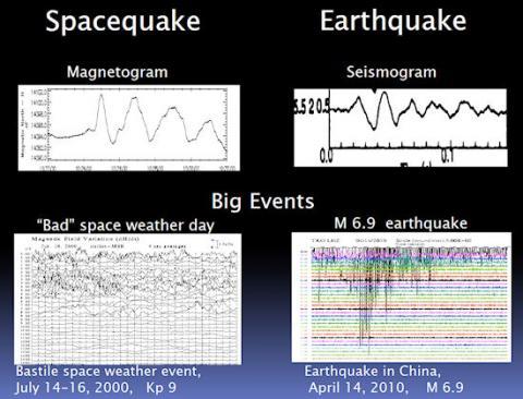Spacequakes (magnetogram, 550px)