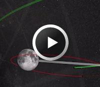 Artemis (orbits, 200px)
