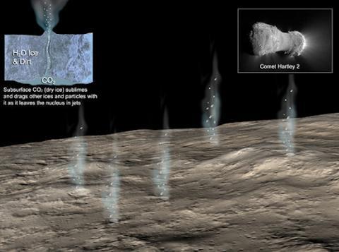 Comet Snowstorm (jetmodel, 550px)