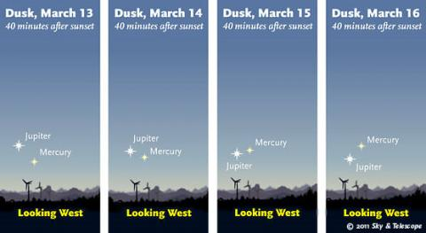 See Mercury at Sunset (skymaps, 550px)
