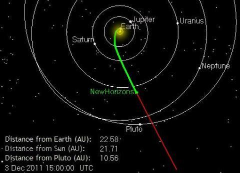 Pluto (trajectory, 510px)