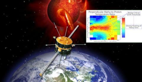 Solar Wind Energy (splash)
