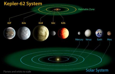 Habitable Zone (62splash)