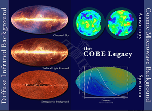 The COBE Legacy