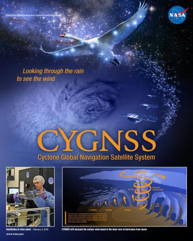 Cygnss Mission Poster