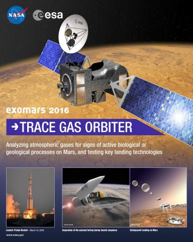 Trace Gas Orbiter Mission Poster