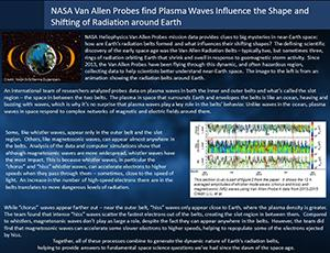 "Thumbnail of PowerPoint slide entitled ""NASA Van Allen Probes find Plasma Waves Influence the Shape and Shifting of Radiation around Earth"""