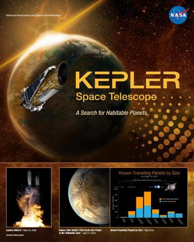 Kepler Mission Poster