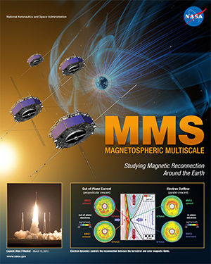 MMS Mission Poster