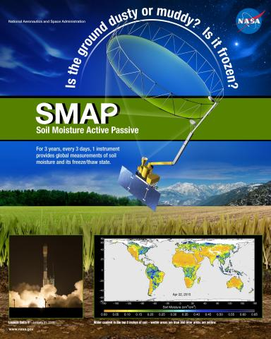 SMAP Mission Poster