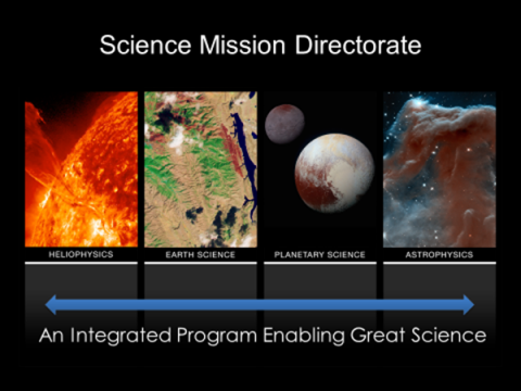Science Mission Directorate - An Integrated Program Enabling Great Science