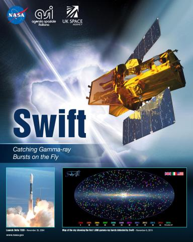Swift Mission Poster