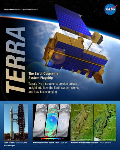 Terra Mission Poster
