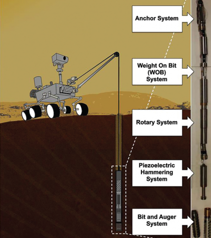 Illustration of the Auto-gopher 1 performing a deep drill