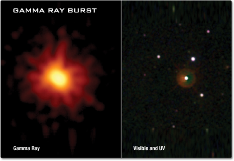 An image of a gamma ray burst seen in gamma rays on left show s a bright burst of yellow, orange and red. The image on the right shows the same burst in visible and Ultraviolet as just a bright star in the center with some slight red and green coloring surrounding the star.