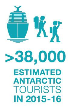 More than 38,000 estimated antarctic tourists in 2015-2016