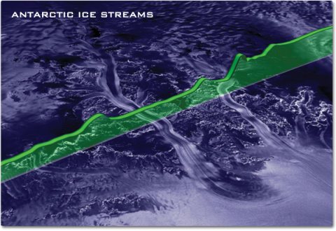 An oblique image of ice streams at the edge of Antarctica is shown here with a super-imposed vertical profile revealing the height of ice in and around the streams.