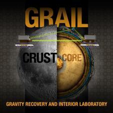 GRAIL Mission Image