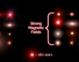 Strong Magnetic Fields Found Inside Stars Poster 2