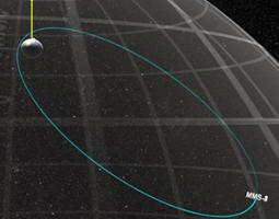 A still capture of a visualization showing the new MMS phase 2b orbit