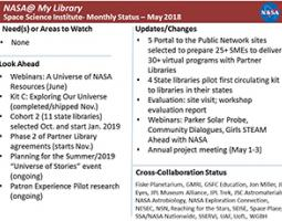 """Screenshot of slide titled """"NASA@ My Library Space Science Institute- Monthly Status – May 2018"""""""