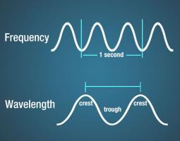 Do emf waves penetrate mountains