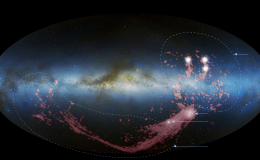 cosmic image with text and inset graphs