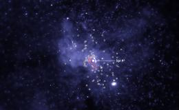 Blackholes in the Milky Way
